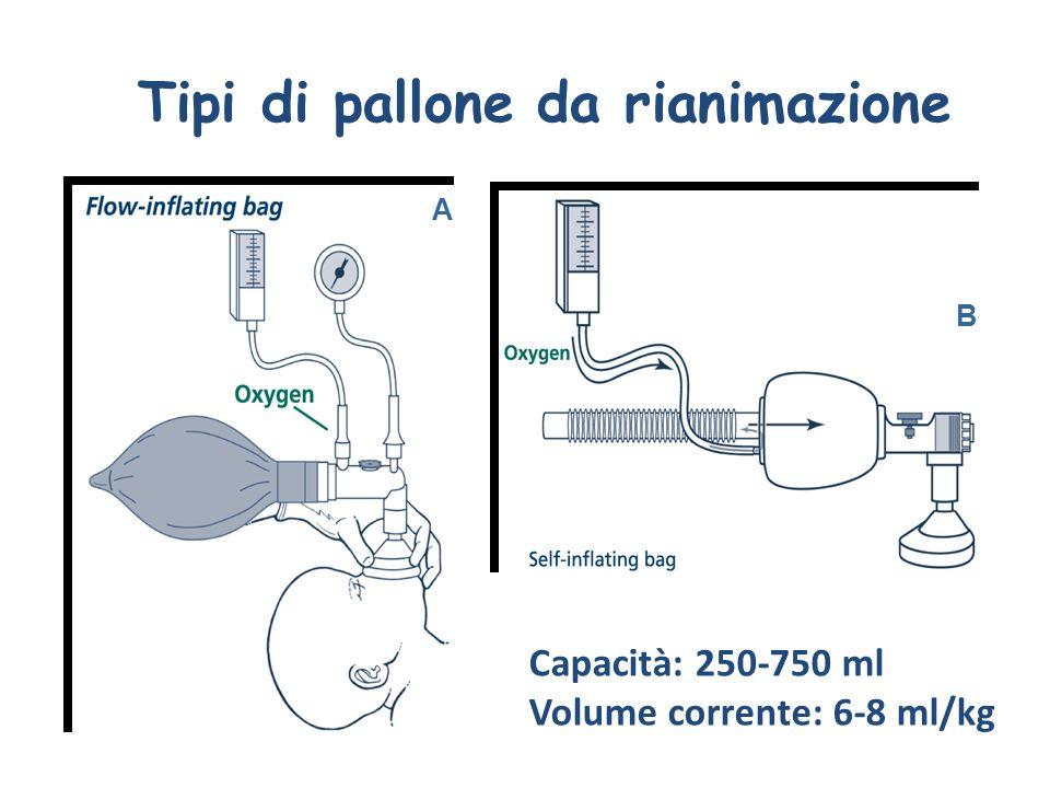 Tipi di pallone da rianimazione A B Capacità: 250-750 ml Volume corrente: 6-8 ml/kg