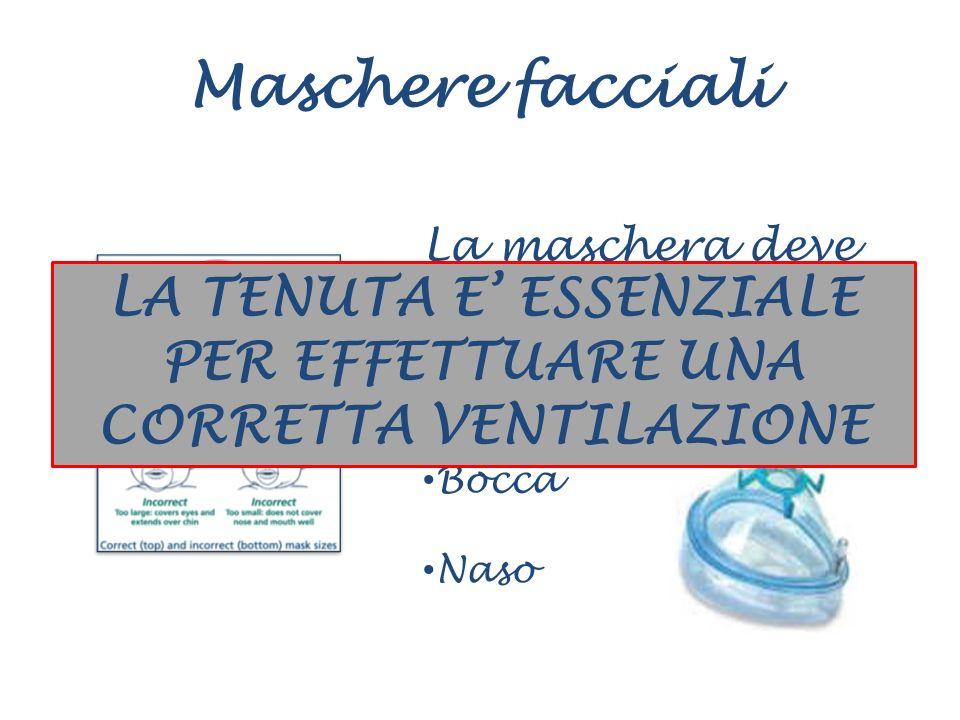 Maschere facciali La maschera deve coprire: Punta del mento Bocca Naso LA TENUTA E ESSENZIALE PER EFFETTUARE UNA CORRETTA VENTILAZIONE
