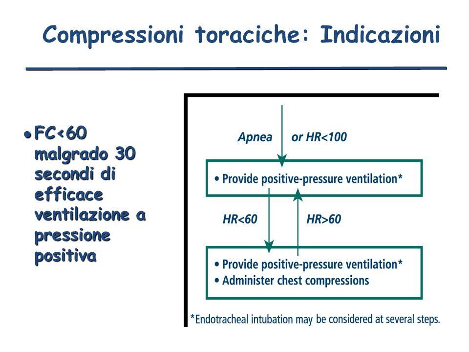 Compressioni toraciche: Indicazioni l FC<60 malgrado 30 secondi di efficace ventilazione a pressione positiva