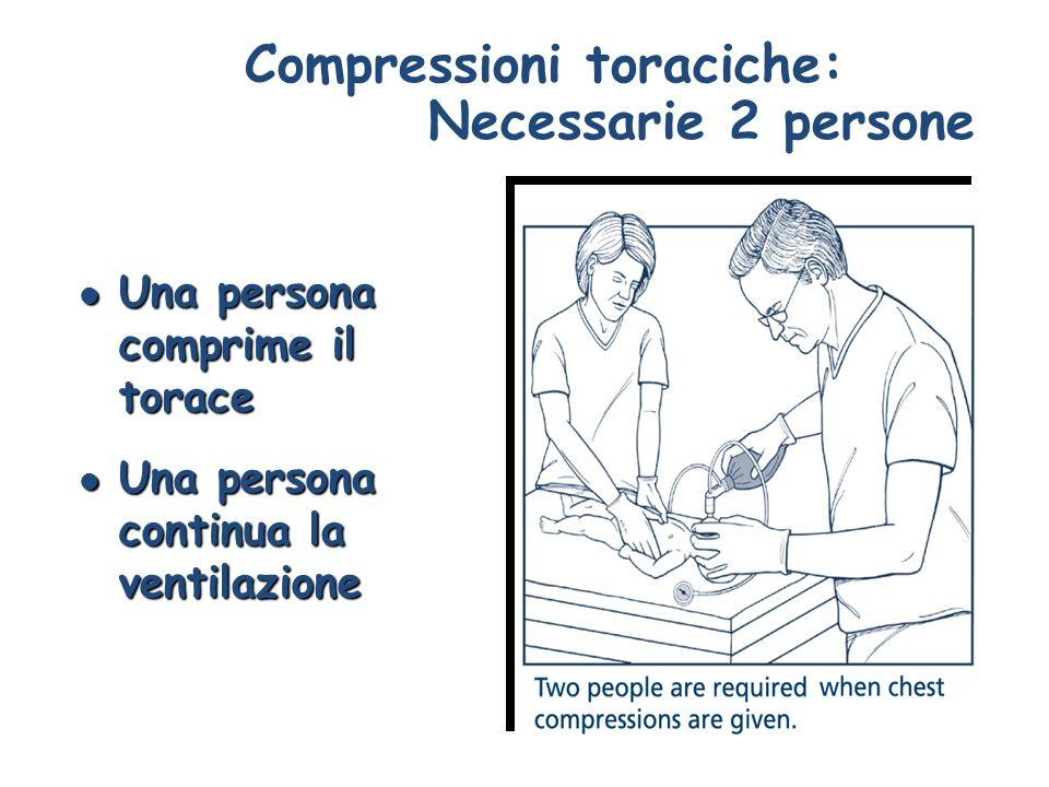 Compressioni toraciche: Necessarie 2 persone l Una persona comprime il torace l Una persona continua la ventilazione