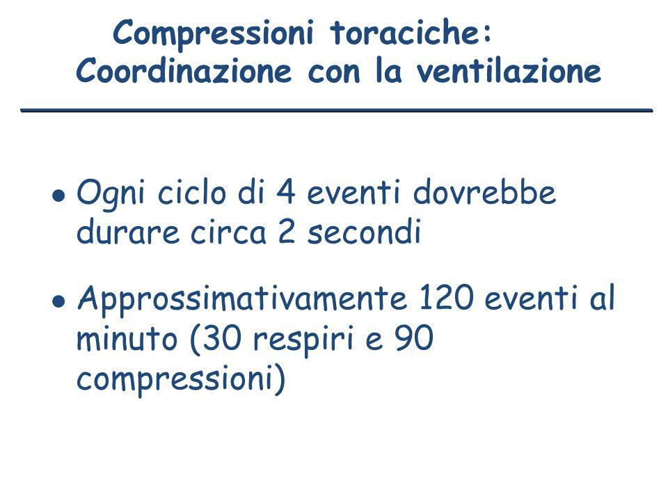 Compressioni toraciche: Coordinazione con la ventilazione l Ogni ciclo di 4 eventi dovrebbe durare circa 2 secondi l Approssimativamente 120 eventi al