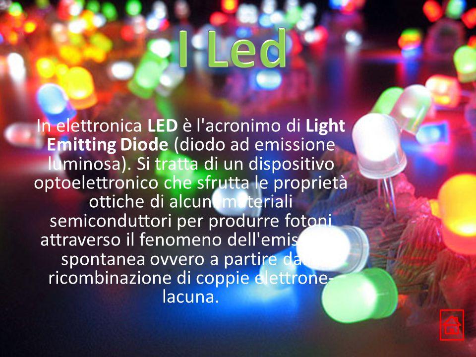 In elettronica LED è l'acronimo di Light Emitting Diode (diodo ad emissione luminosa). Si tratta di un dispositivo optoelettronico che sfrutta le prop