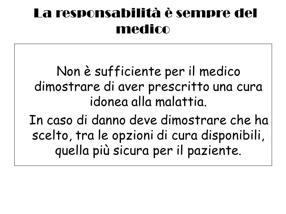 .La responsabilità è sempre del medico Non è sufficiente per il medico dimostrare di aver prescritto una cura idonea alla malattia.