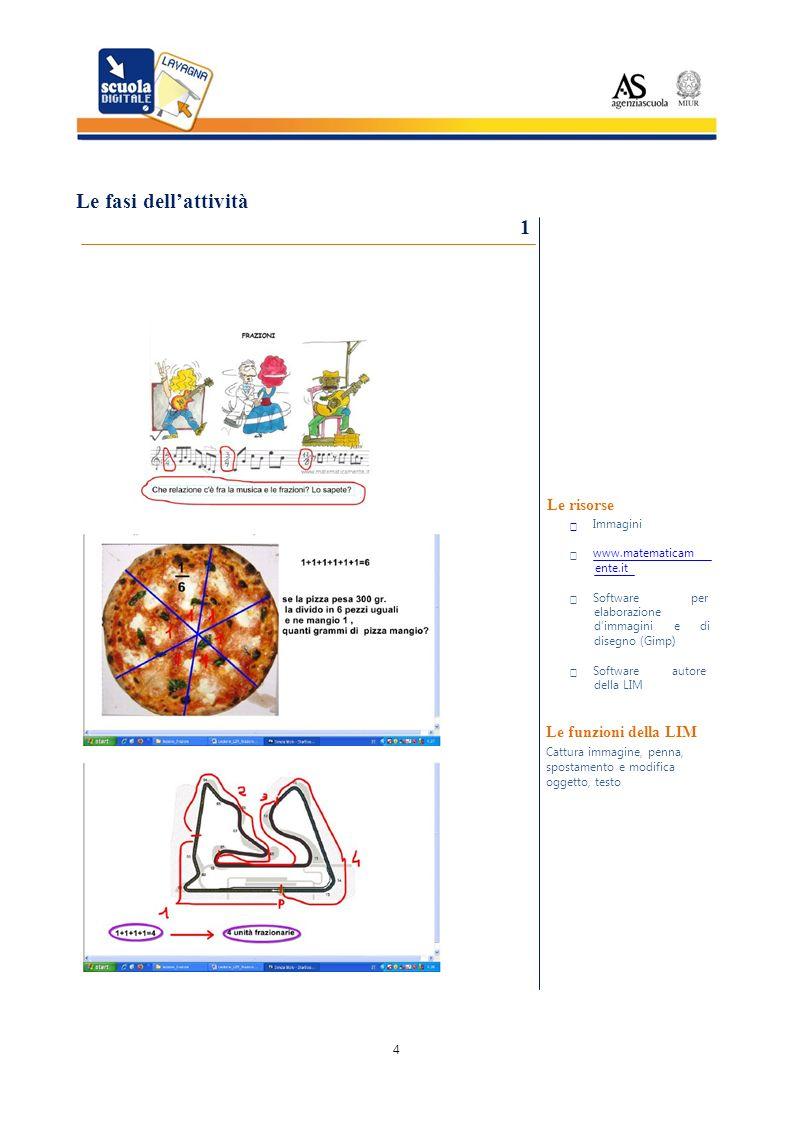 Le fasi dellattività 1 Le risorse Immagini www.matematicam ente.it Softwareper elaborazione dimmagini e di disegno (Gimp) Softwareautore della LIM Le