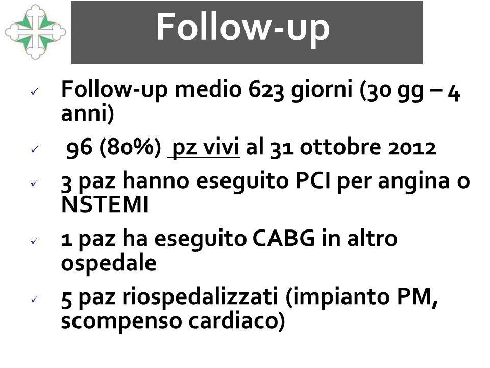 Follow-up Follow-up medio 623 giorni (30 gg – 4 anni) 96 (80%) pz vivi al 31 ottobre 2012 3 paz hanno eseguito PCI per angina o NSTEMI 1 paz ha esegui