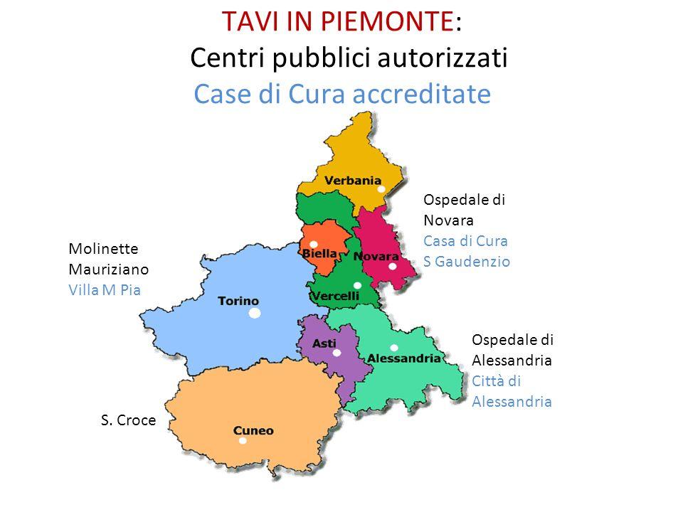 TAVI IN PIEMONTE: Centri pubblici autorizzati Case di Cura accreditate Molinette Mauriziano Villa M Pia S. Croce Ospedale di Alessandria Città di Ales