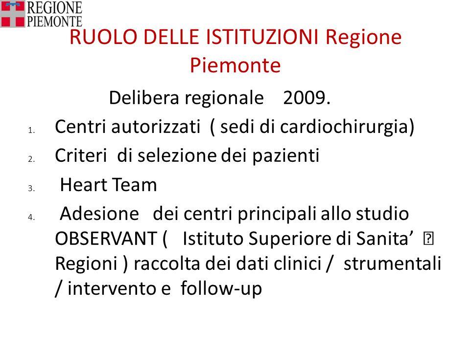 RUOLO DELLE ISTITUZIONI Regione Piemonte Delibera regionale 2009. 1. Centri autorizzati ( sedi di cardiochirurgia) 2. Criteri di selezione dei pazient