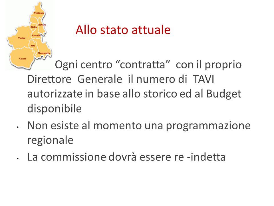 Allo stato attuale Ogni centro contratta con il proprio Direttore Generale il numero di TAVI autorizzate in base allo storico ed al Budget disponibile