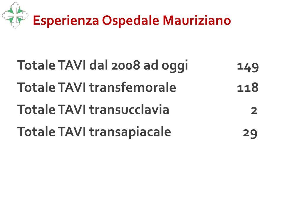 Totale TAVI - TF (6/2008-10/2012) 120 Successo 118 (98,3%) Accesso Percutaneo con Prostar 93 (77,5%) Accesso femorale Chirurgico 23 (19,1%) Accesso iliaco chirurgico (Robb) 2 (1,6%) Accesso succlavio 2 (1,2%) Esperienza Ospedale Mauriziano (Trans-Femorale - tot.