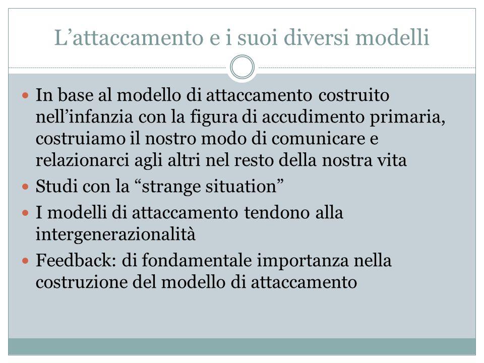Lattaccamento e i suoi diversi modelli In base al modello di attaccamento costruito nellinfanzia con la figura di accudimento primaria, costruiamo il