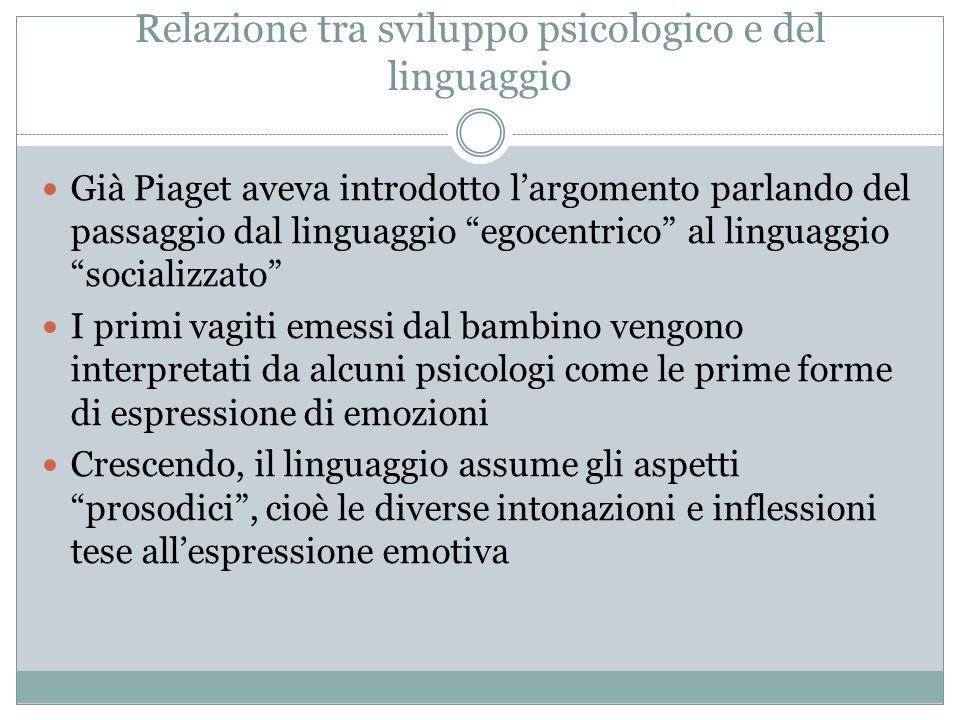 Relazione tra sviluppo psicologico e del linguaggio Già Piaget aveva introdotto largomento parlando del passaggio dal linguaggio egocentrico al lingua