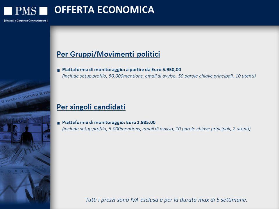 OFFERTA ECONOMICA Per Gruppi/Movimenti politici Piattaforma di monitoraggio: a partire da Euro 5.950,00 (include setup profilo, 50.000mentions, email