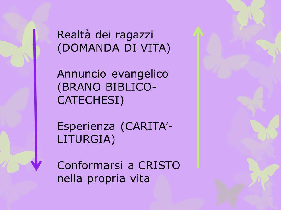 Realtà dei ragazzi (DOMANDA DI VITA) Annuncio evangelico (BRANO BIBLICO- CATECHESI) Esperienza (CARITA- LITURGIA) Conformarsi a CRISTO nella propria v