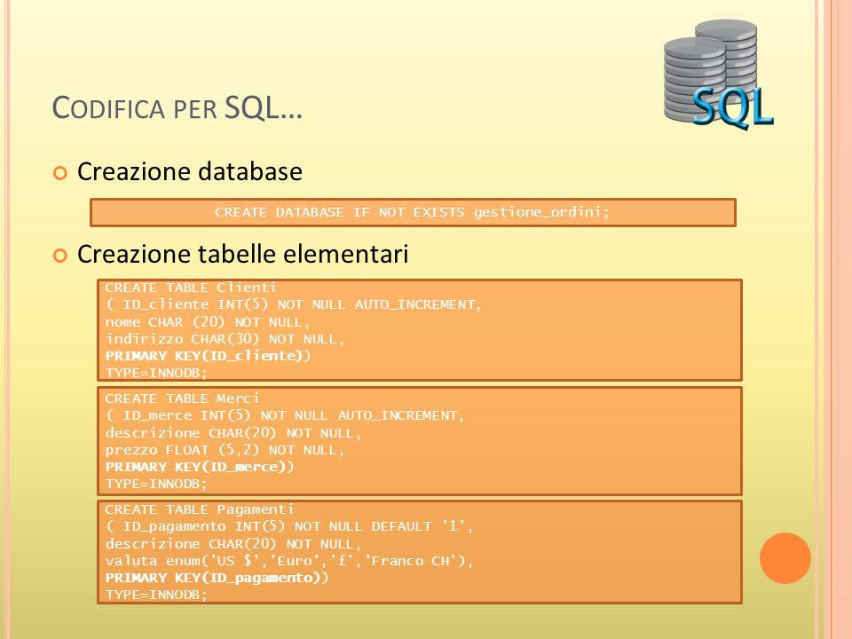 C ODIFICA PER SQL… Creazione database Creazione tabelle elementari CREATE DATABASE IF NOT EXISTS gestione_ordini; CREATE TABLE Clienti ( ID_cliente INT(5) NOT NULL AUTO_INCREMENT, nome CHAR (20) NOT NULL, indirizzo CHAR(30) NOT NULL, PRIMARY KEY(ID_cliente)) TYPE=INNODB; CREATE TABLE Merci ( ID_merce INT(5) NOT NULL AUTO_INCREMENT, descrizione CHAR(20) NOT NULL, prezzo FLOAT (5,2) NOT NULL, PRIMARY KEY(ID_merce)) TYPE=INNODB; CREATE TABLE Pagamenti ( ID_pagamento INT(5) NOT NULL DEFAULT 1 , descrizione CHAR(20) NOT NULL, valuta enum( US $ , Euro , £ , Franco CH ), PRIMARY KEY(ID_pagamento)) TYPE=INNODB;