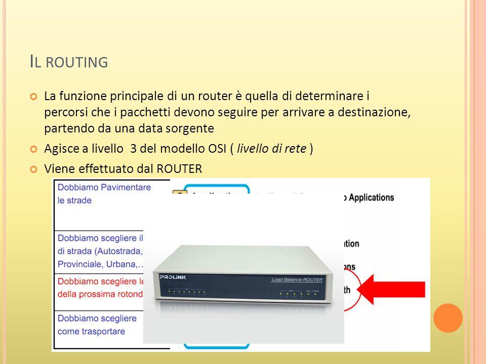 I L ROUTING La funzione principale di un router è quella di determinare i percorsi che i pacchetti devono seguire per arrivare a destinazione, partendo da una data sorgente Agisce a livello 3 del modello OSI ( livello di rete ) Viene effettuato dal ROUTER
