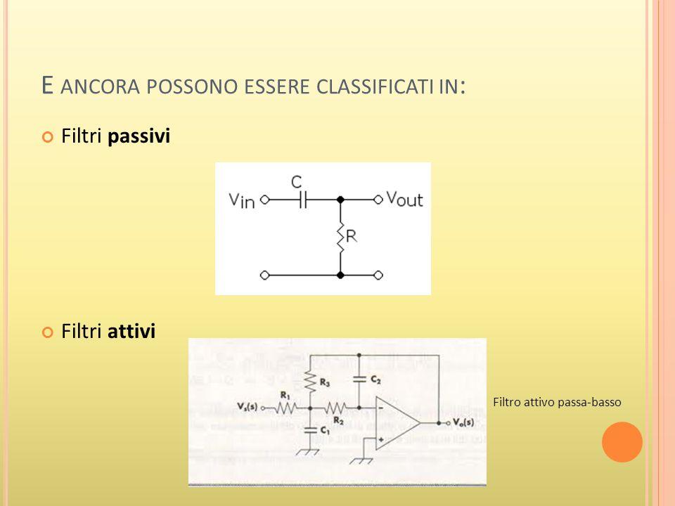 E ANCORA POSSONO ESSERE CLASSIFICATI IN : Filtri passivi Filtri attivi Filtro attivo passa-basso
