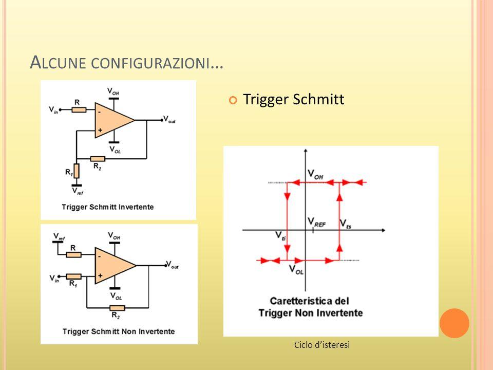 A LCUNE CONFIGURAZIONI … Trigger Schmitt Ciclo disteresi