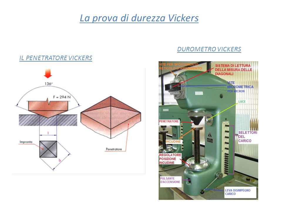 La prova di durezza Vickers DUROMETRO VICKERS IL PENETRATORE VICKERS