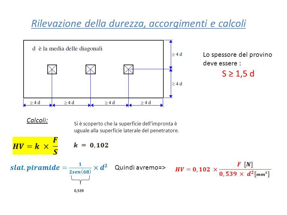 Rilevazione della durezza, accorgimenti e calcoli Lo spessore del provino deve essere : S 1,5 d Calcoli: Si è scoperto che la superficie dellimpronta