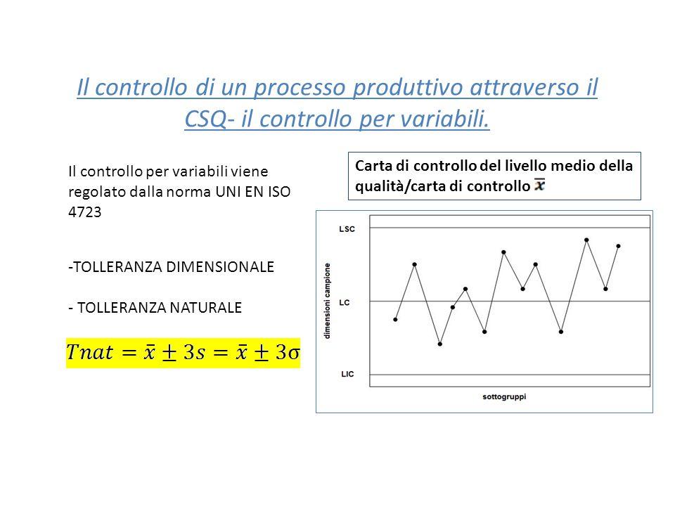 Il controllo di un processo produttivo attraverso il CSQ- il controllo per variabili. Il controllo per variabili viene regolato dalla norma UNI EN ISO