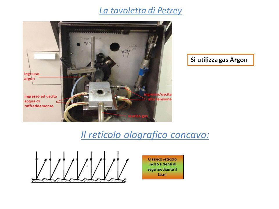 La tavoletta di Petrey Si utilizza gas Argon Il reticolo olografico concavo: Classico reticolo inciso a denti di sega mediante il laser