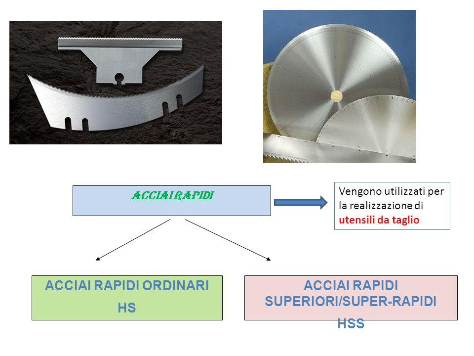 ACCIAI RAPIDI ACCIAI RAPIDI ORDINARI HS ACCIAI RAPIDI SUPERIORI/SUPER-RAPIDI HSS Vengono utilizzati per la realizzazione di utensili da taglio