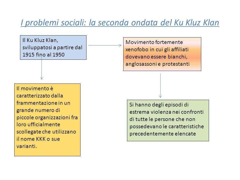 I problemi sociali: la seconda ondata del Ku Kluz Klan Il Ku Kluz Klan, sviluppatosi a partire dal 1915 fino al 1950 Movimento fortemente xenofobo in