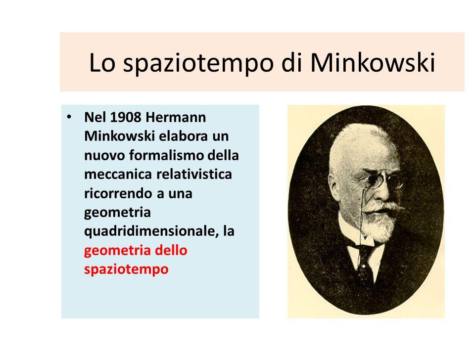 Lo spaziotempo di Minkowski Nel 1908 Hermann Minkowski elabora un nuovo formalismo della meccanica relativistica ricorrendo a una geometria quadridimensionale, la geometria dello spaziotempo