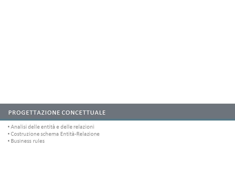 PROGETTAZIONE CONCETTUALE Analisi delle entità e delle relazioni Costruzione schema Entità-Relazione Business rules