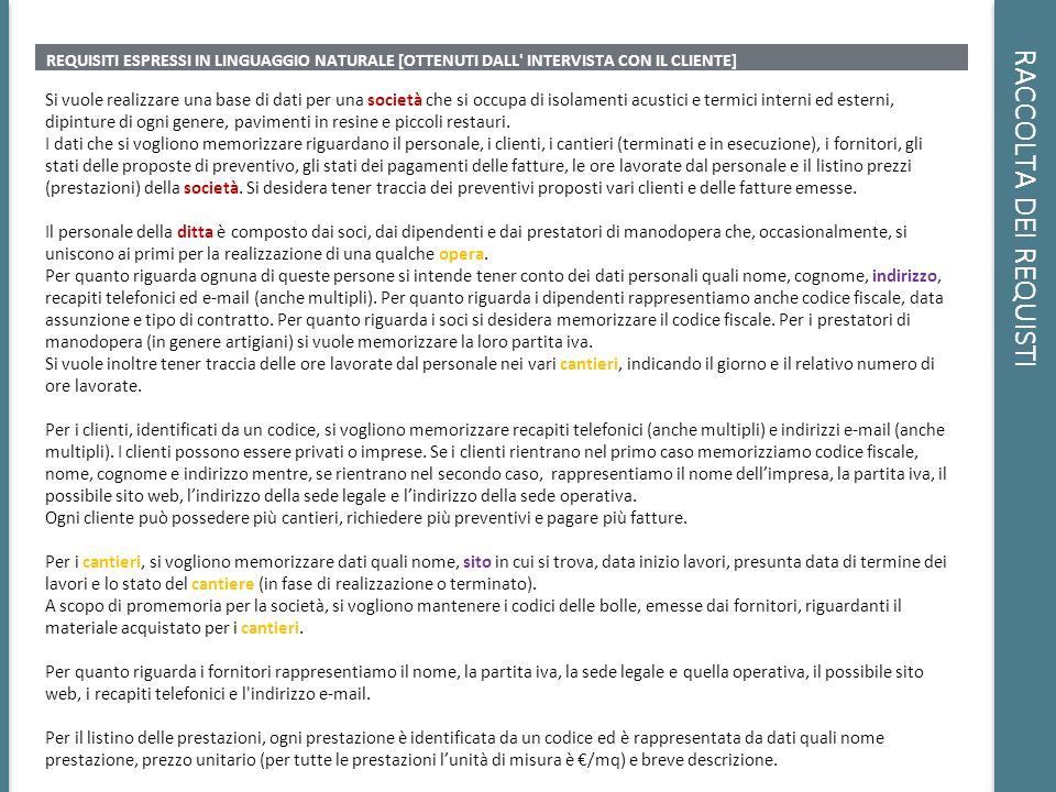 RACCOLTA DEI REQUISTI REQUISITI ESPRESSI IN LINGUAGGIO NATURALE [OTTENUTI DALL' INTERVISTA CON IL CLIENTE] Si vuole realizzare una base di dati per un