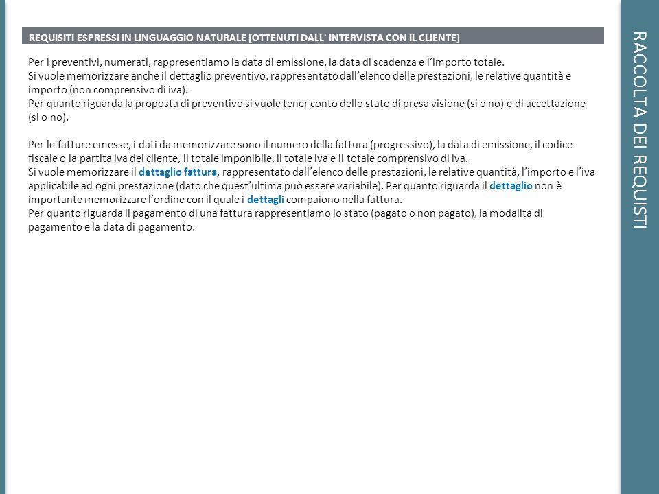RACCOLTA DEI REQUISTI REQUISITI ESPRESSI IN LINGUAGGIO NATURALE [OTTENUTI DALL' INTERVISTA CON IL CLIENTE] Per i preventivi, numerati, rappresentiamo