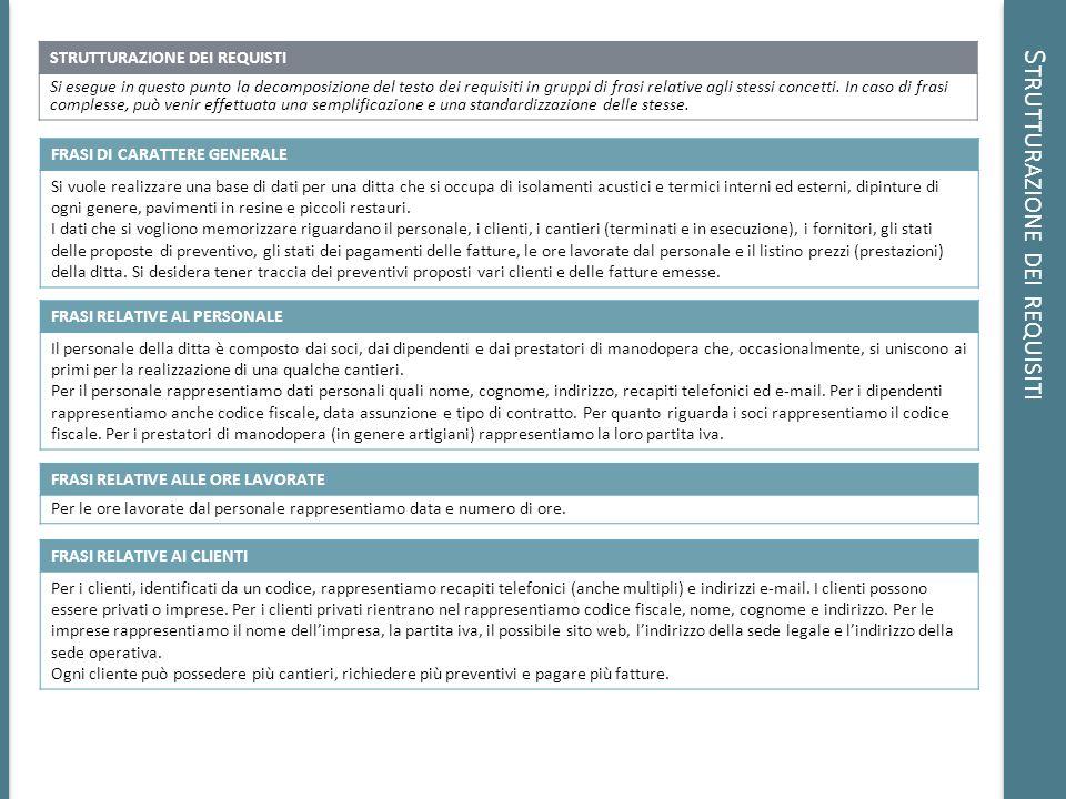 PROGETTAZIONE LOGICA ANALISI DELLE PRESTAZIONI SU SCHEMA E-R [TAVOLA DELLE OPERAZIONI] TAVOLA DELLE OPERAZIONI OPERAZIONETIPOFREQUENZA Inserisci dati prestazione I2/anno Inserisci dati dettaglio di un preventivo I10/settimana Aggiorna dati dettaglio di un preventivo I10/settimana Inserisci dati dettaglio di una fattura I5/settimana Aggiorna dati dettaglio di una fattura I10/settimana Inserisci dati preventivo I1/settimana Aggiorna dati preventivo I1/settimana Inserisci dati fattura I3/mese Aggiorna dati fattura I3/mese Inserisci dati cliente I1/mese Aggiorna dati cliente I4/anno Inserisci dati personale I1/anno Aggiorna dati personale I1/anno Cancella dati personale I1/anno Nella tavola delle operazioni si riporta, per ogni operazione, la frequenza prevista e un simbolo indicante se l operazione è interattiva (I) o batch(B).