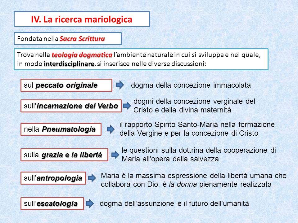 IV. La ricerca mariologica Sacra Scrittura Fondata nella Sacra Scrittura teologia dogmatica interdisciplinare Trova nella teologia dogmatica lambiente