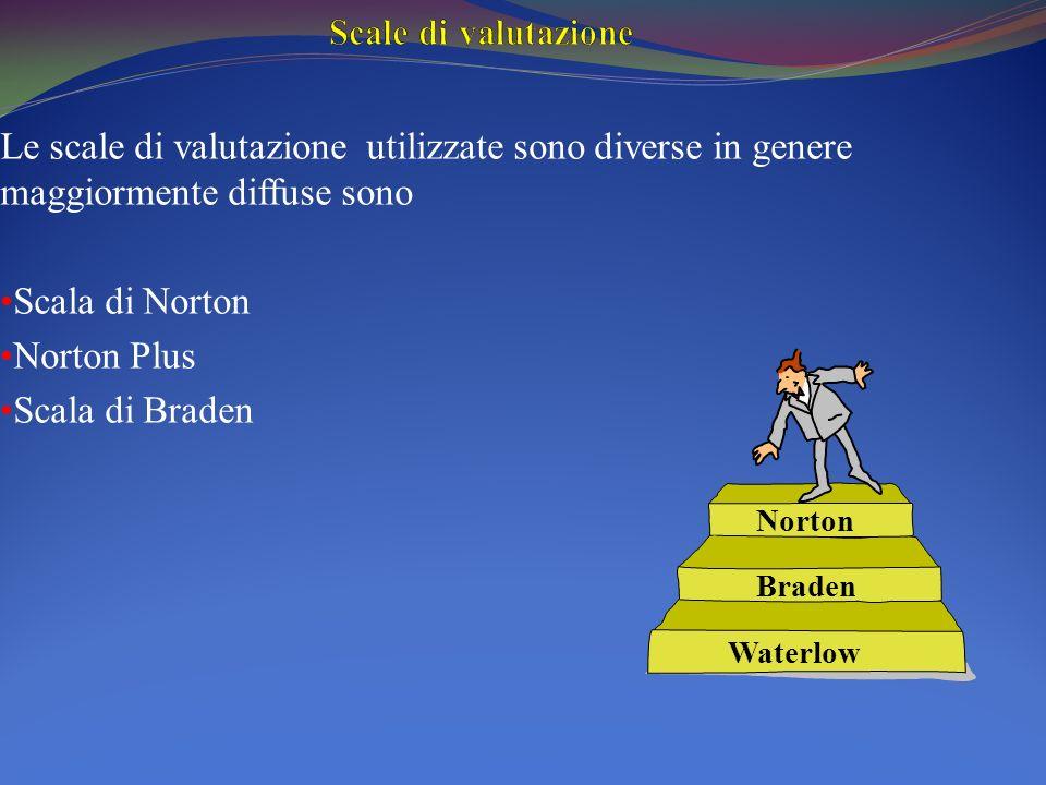 Le scale di valutazione utilizzate sono diverse in genere maggiormente diffuse sono Scala di Norton Norton Plus Scala di Braden Norton Braden Waterlow