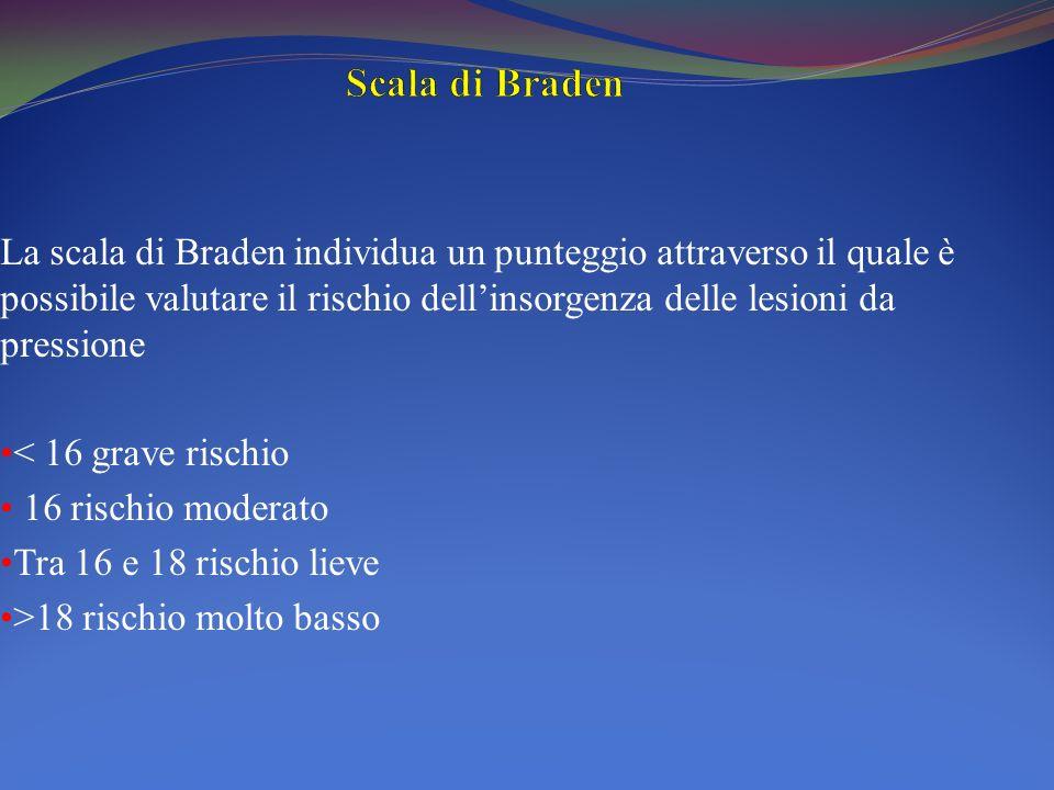 La scala di Braden individua un punteggio attraverso il quale è possibile valutare il rischio dellinsorgenza delle lesioni da pressione < 16 grave ris