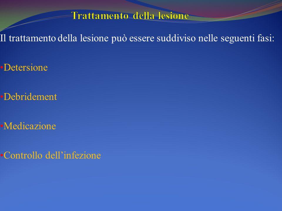 Il trattamento della lesione può essere suddiviso nelle seguenti fasi: Detersione Debridement Medicazione Controllo dellinfezione