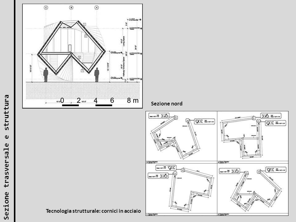 Sezione trasversale e struttura Sezione nord Tecnologia strutturale: cornici in acciaio