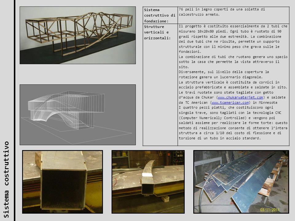Sistema costruttivo di fondazione: 76 pali in legno coperti da una soletta di calcestruzzo armato. Strutture verticali e orizzontali: Il progetto è co
