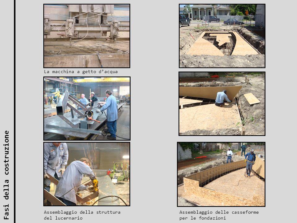 La macchina a getto dacqua Assemblaggio della struttura del lucernario Assemblaggio delle casseforme per le fondazioni Fasi della costruzione