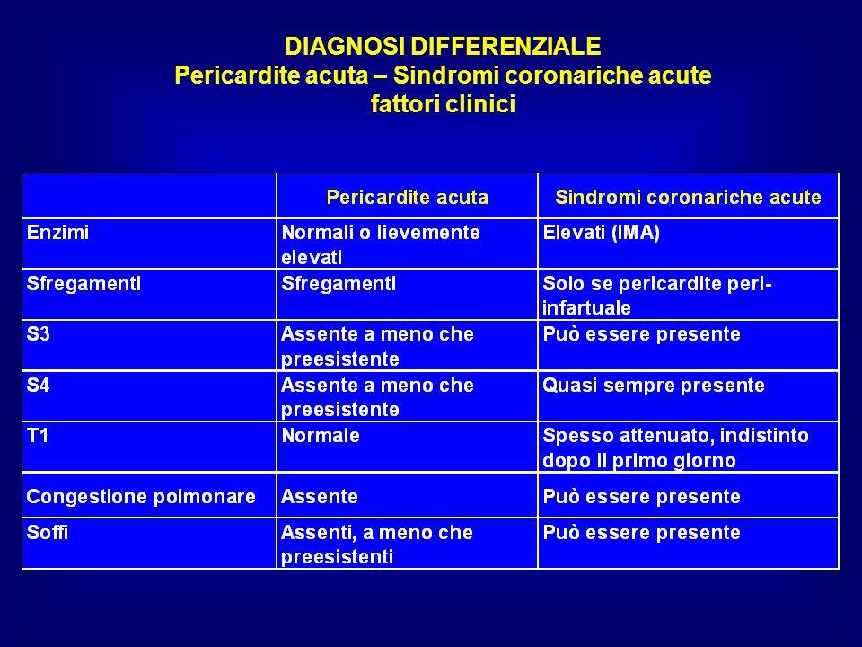 DIAGNOSI DIFFERENZIALE Pericardite acuta – Sindromi coronariche acute fattori clinici