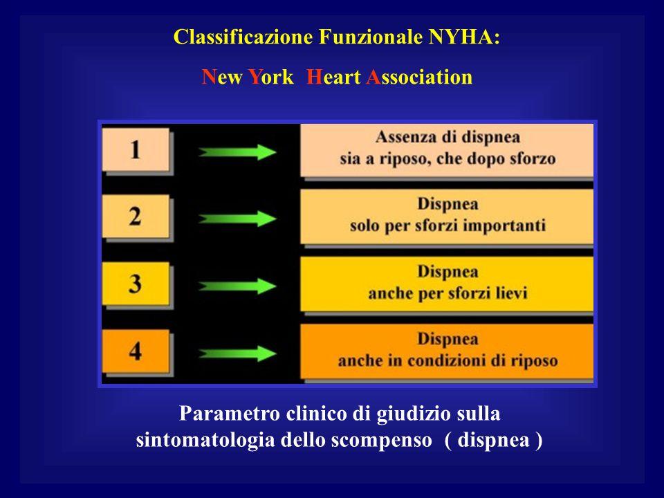 Classificazione Funzionale NYHA: New York Heart Association Parametro clinico di giudizio sulla sintomatologia dello scompenso ( dispnea )