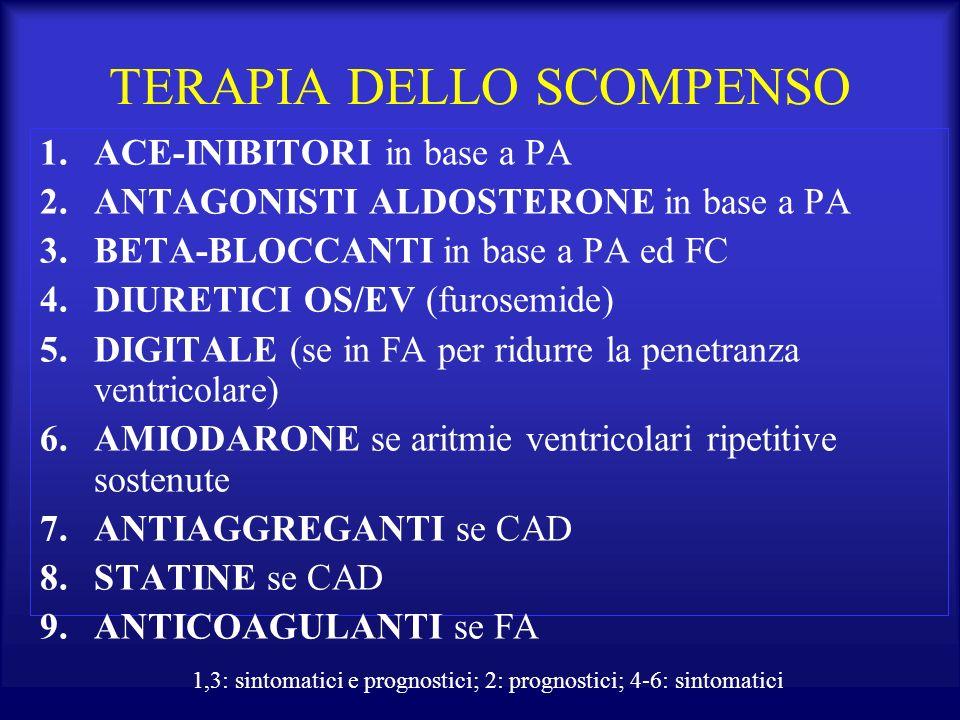 TERAPIA DELLO SCOMPENSO 1.ACE-INIBITORI in base a PA 2.ANTAGONISTI ALDOSTERONE in base a PA 3.BETA-BLOCCANTI in base a PA ed FC 4.DIURETICI OS/EV (fur