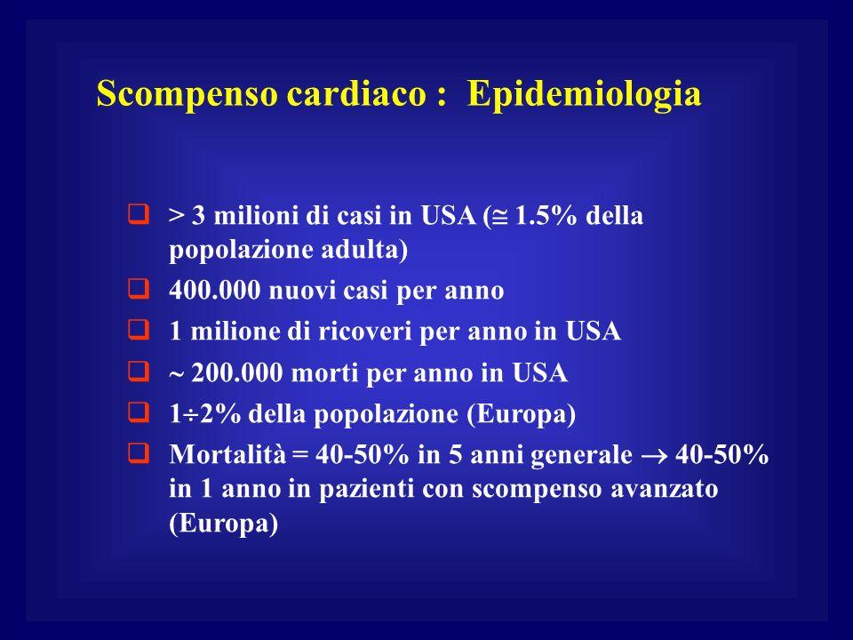 > 3 milioni di casi in USA ( 1.5% della popolazione adulta) 400.000 nuovi casi per anno 1 milione di ricoveri per anno in USA 200.000 morti per anno i