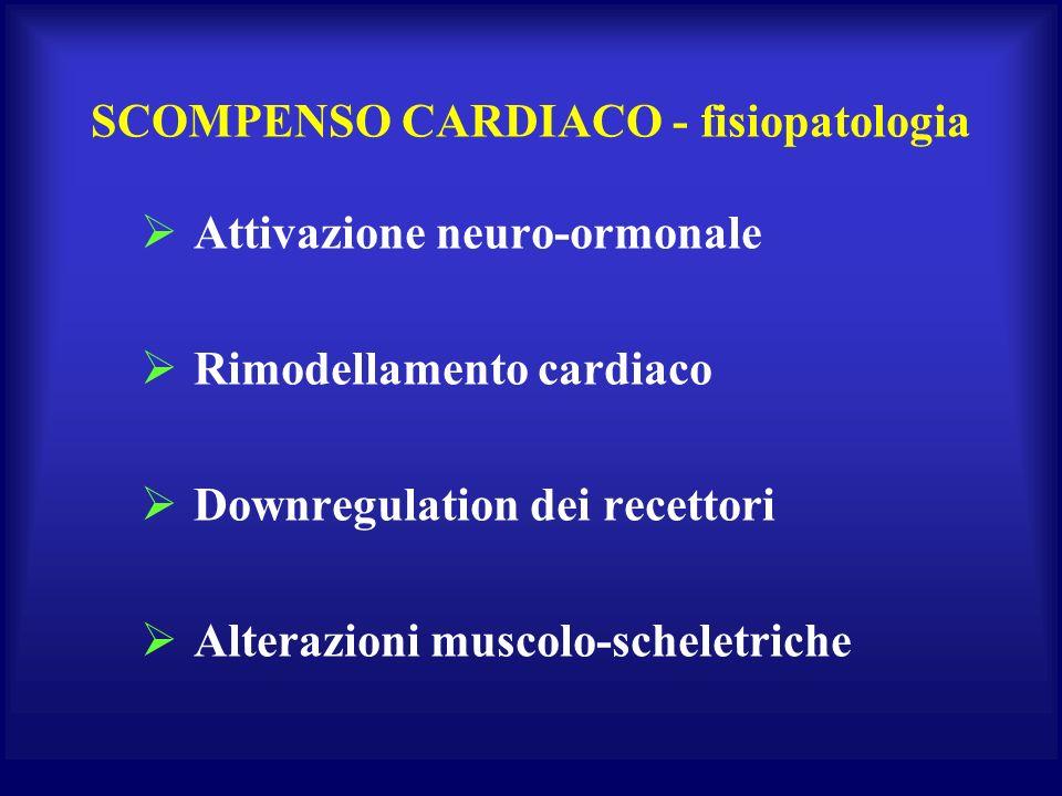 SCOMPENSO CARDIACO - fisiopatologia Attivazione neuro-ormonale Rimodellamento cardiaco Downregulation dei recettori Alterazioni muscolo-scheletriche