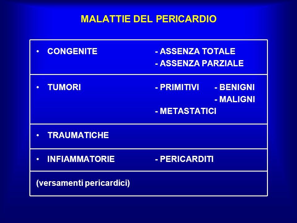 MALATTIE DEL PERICARDIO CONGENITE- ASSENZA TOTALE - ASSENZA PARZIALE TUMORI- PRIMITIVI- BENIGNI - MALIGNI - METASTATICI TRAUMATICHE INFIAMMATORIE- PER