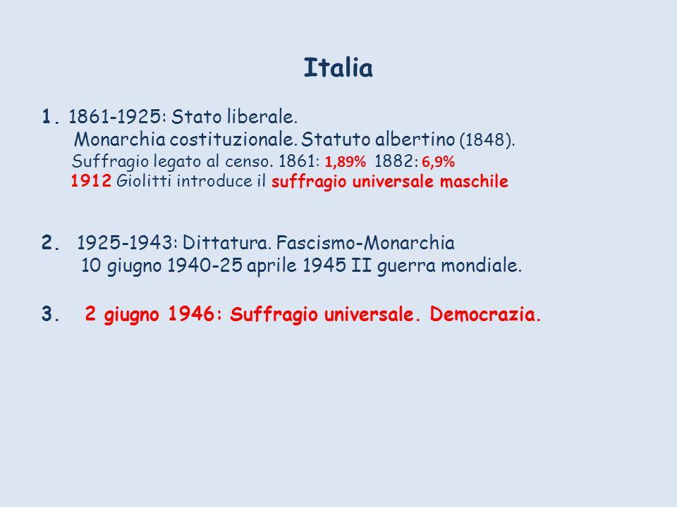 Italia 1. 1861-1925: Stato liberale. Monarchia costituzionale. Statuto albertino (1848). Suffragio legato al censo. 1861: 1,89% 1882 : 6,9% 1912 Gioli