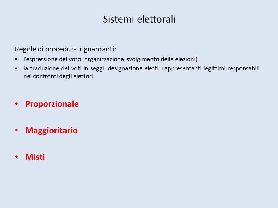 Sistemi elettorali Regole di procedura riguardanti: lespressione del voto (organizzazione, svolgimento delle elezioni) la traduzione dei voti in seggi