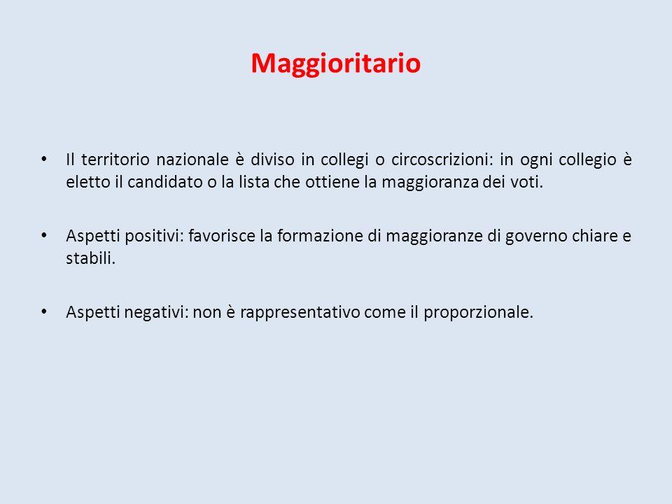 Maggioritario Il territorio nazionale è diviso in collegi o circoscrizioni: in ogni collegio è eletto il candidato o la lista che ottiene la maggioran
