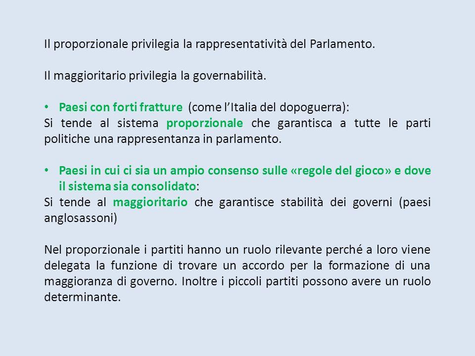 Il proporzionale privilegia la rappresentatività del Parlamento. Il maggioritario privilegia la governabilità. Paesi con forti fratture (come lItalia