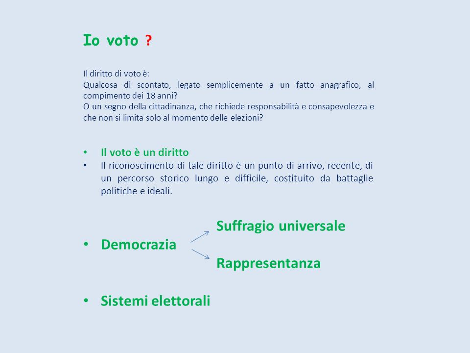 Io voto ? Il diritto di voto è: Qualcosa di scontato, legato semplicemente a un fatto anagrafico, al compimento dei 18 anni? O un segno della cittadin